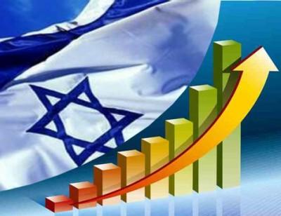 Флаг Израиля и график