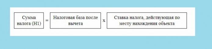 Формула расчёта имущественного налога для физлиц