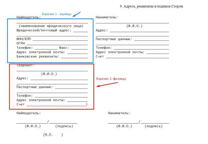 Раздел договора с адресами и реквизитами сторон