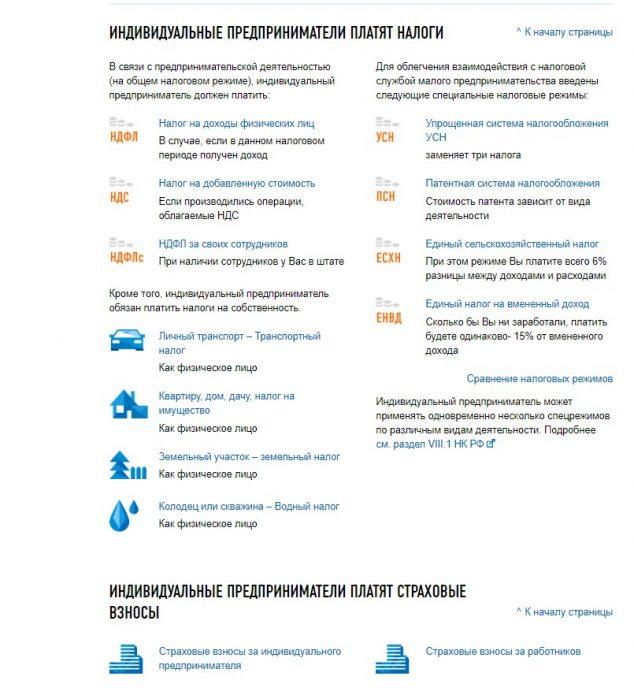 Скриншот с сайта ФНС с перечнем налогов ИП