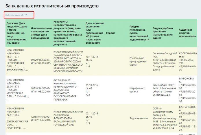 Скриншот с сайта ФССП с результатами поиска